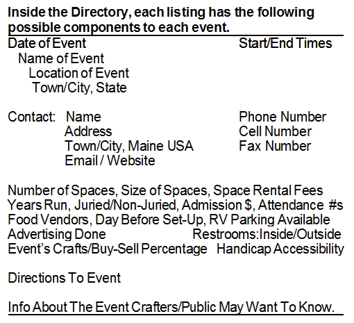 Inside The Directory Listings